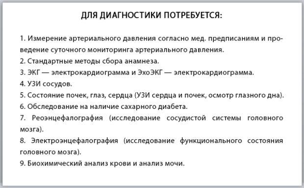 Изображение - Как симулировать гипертонию diagnostika_gipertonii_pered_armiyey-620x385