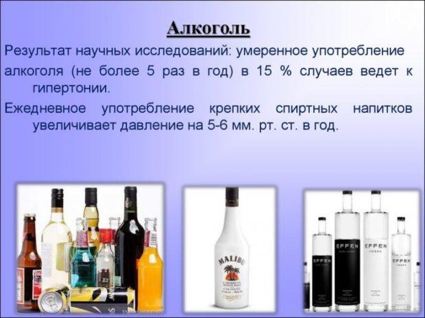 Влияние алкоголя на давление