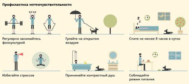 Изображение - Атмосферное давление и гипертония gipertonija-profilaktika