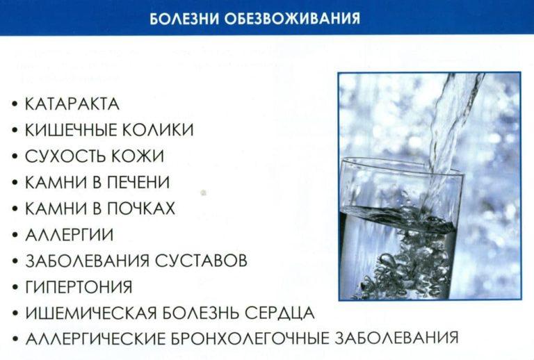 Какой душ принимать при высоком давлении - МедВопрос