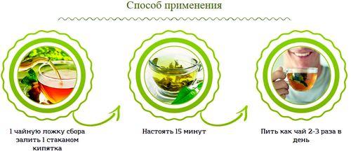 Как готовить чай