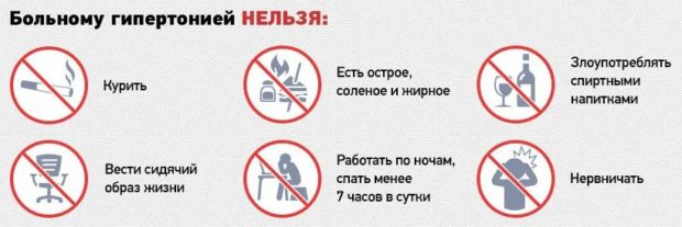 Запрещено гипертоникам