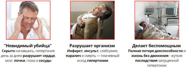 Последствия гиертонии