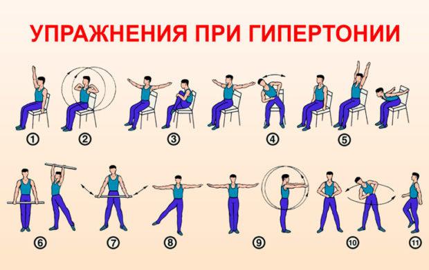 Доктор Бубновский - упражнения