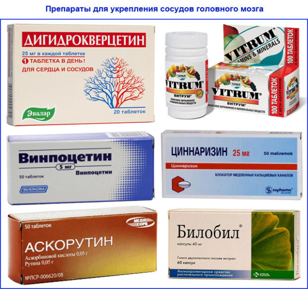 Лекарства для сосудов