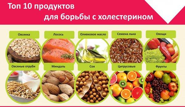 Продукты против атеросклероза