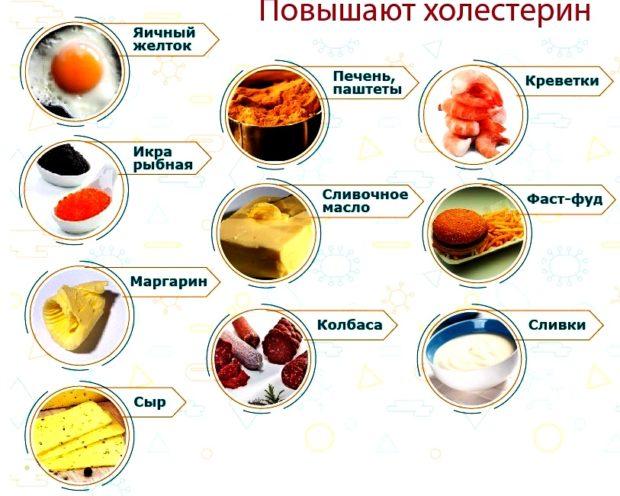Продукты, которые повышают холестерин