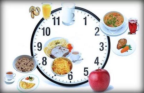 Схема питания при атеросклерозе сосудов